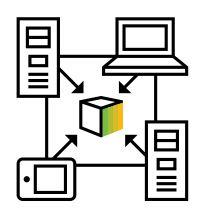 samenwerken SAP Business One Intercompany integratie
